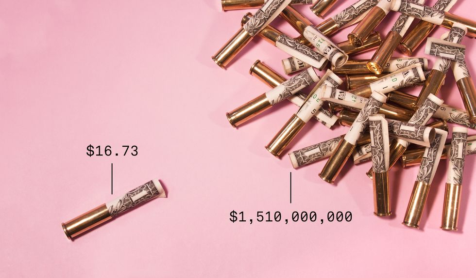 How Many Guns Is Your 401(k) Buying?