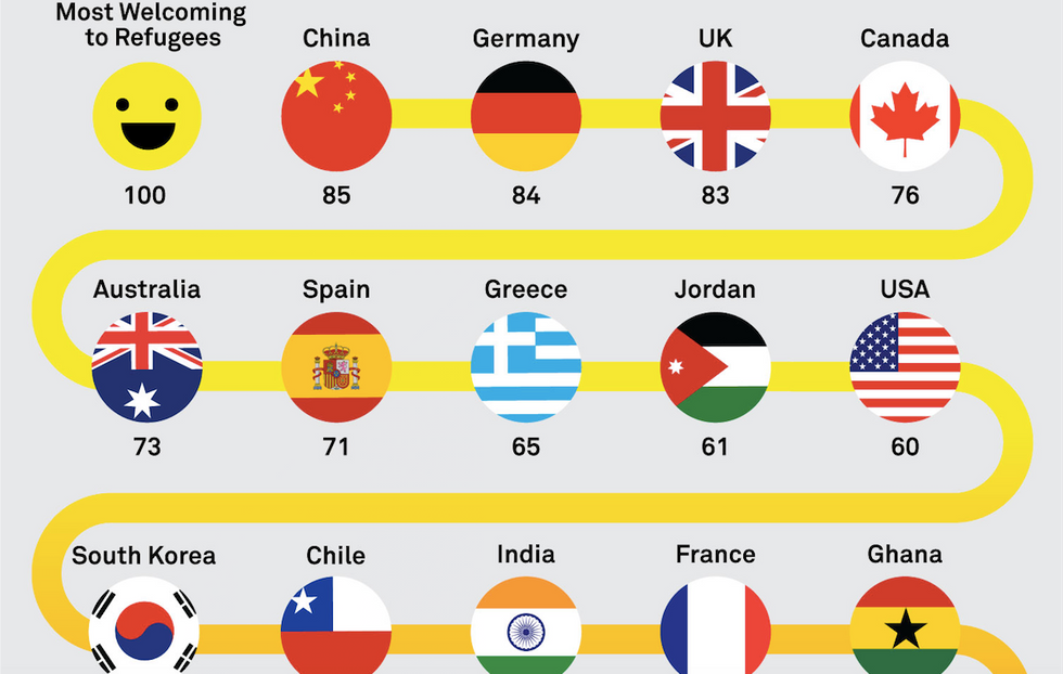 Infographic: The Global Hospitality Index