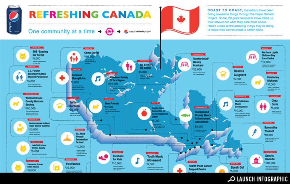 Infographic: Pepsi Refresh Project Sweeps Canada