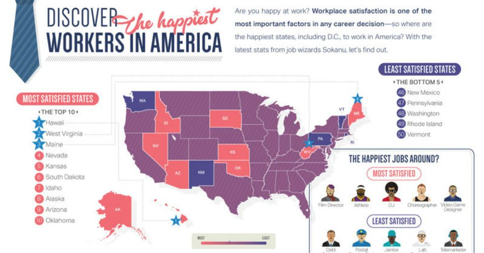 The 5 States Where America's Happiest Workers Live