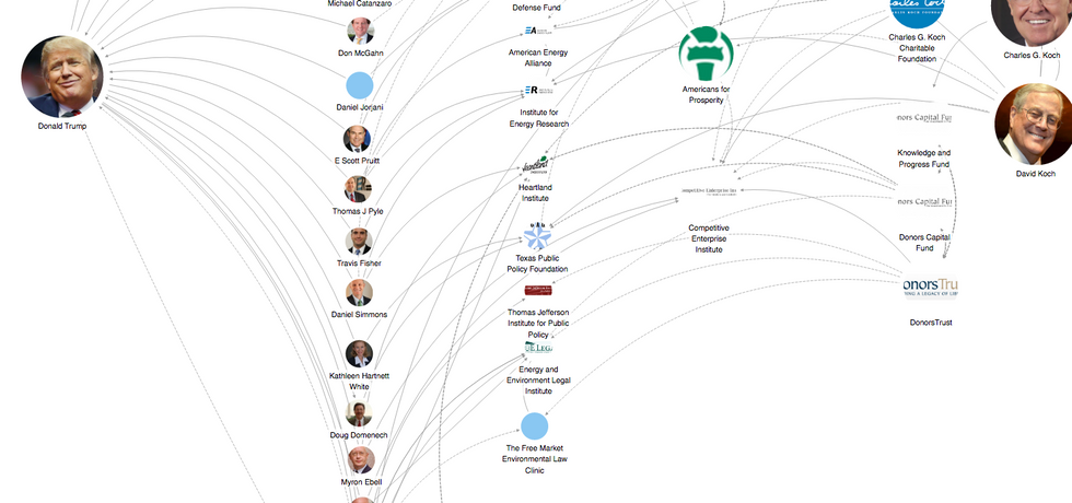 Mapping The Koch Brothers' Influence OverTrump's Environmental Policies