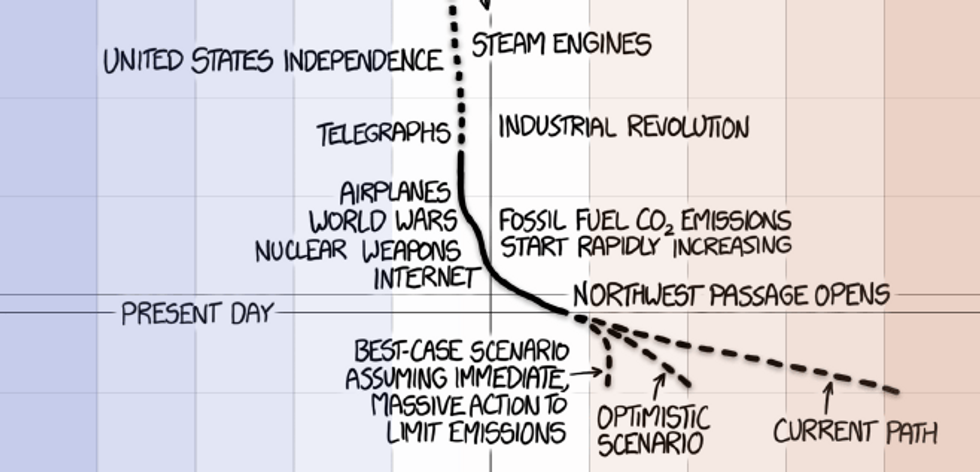 This Comic Shatters The 'Climate Change Isn't New' Argument