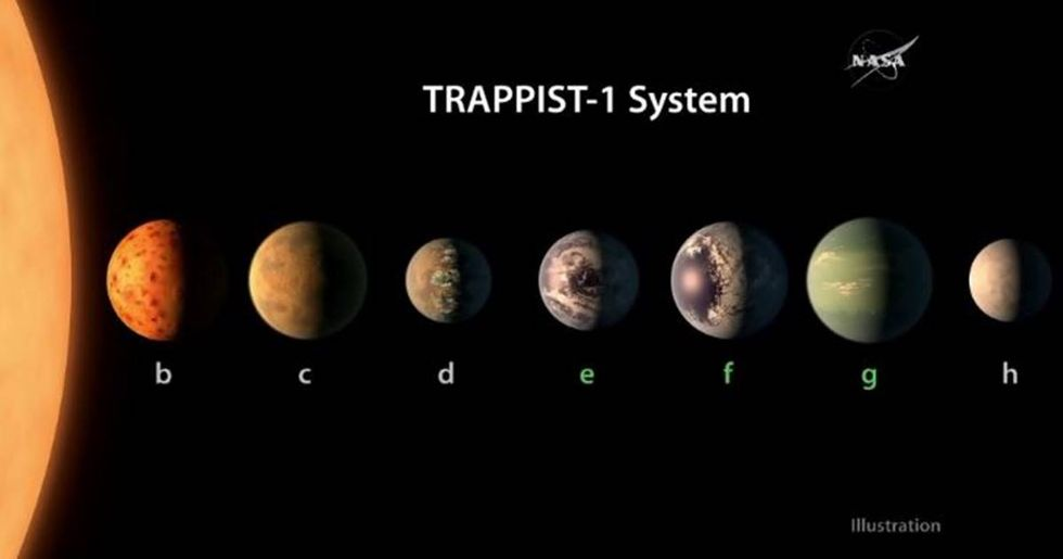 10 Of Twitter's Most Hilarious Reactions To NASA's Discovery Of Seven Earth-Like Planets