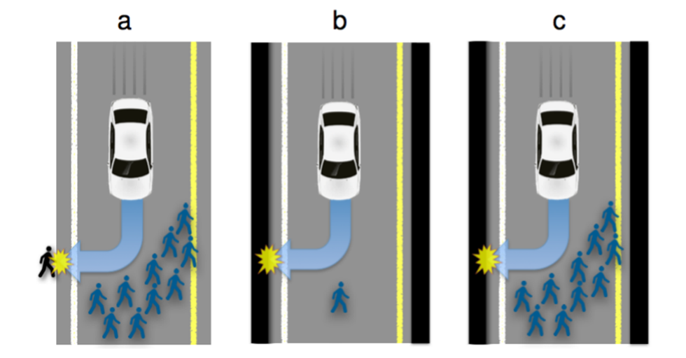 To Be As Safe As Possible, Self-Driving Cars Will Be Programmed To Kill