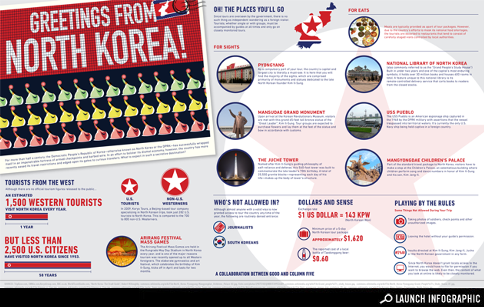 Infographic: Welcome to North Korea!