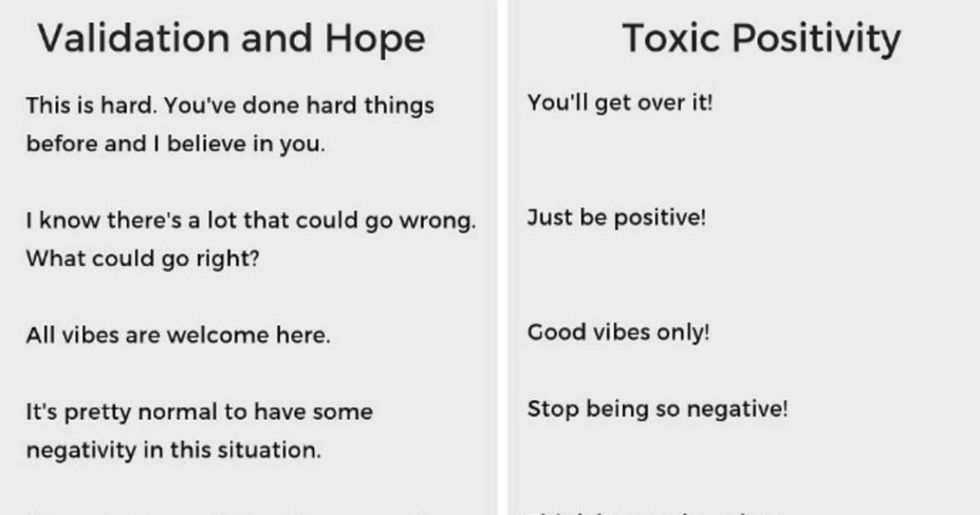 A helpful chart to explain the difference between support and 'toxic positivity.'
