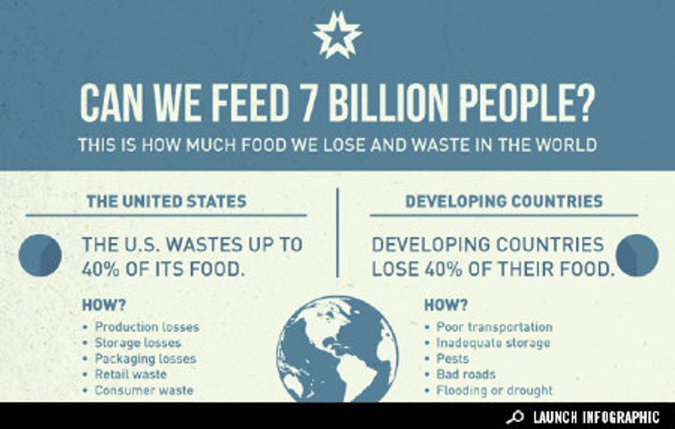 Infographic: How Much Food Nearly 7 Billion People Waste