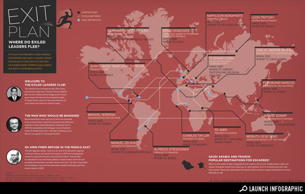Infographic: Where in the World Are Exiled Leaders?