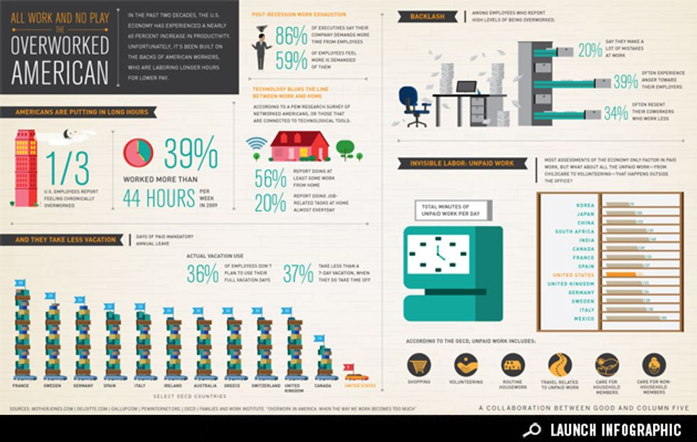 Infographic: The Overworked American