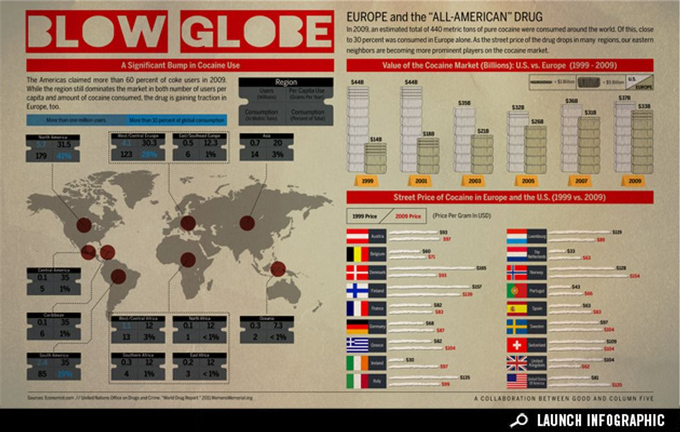 Infographic: How Cocaine Use Is Blowing Up