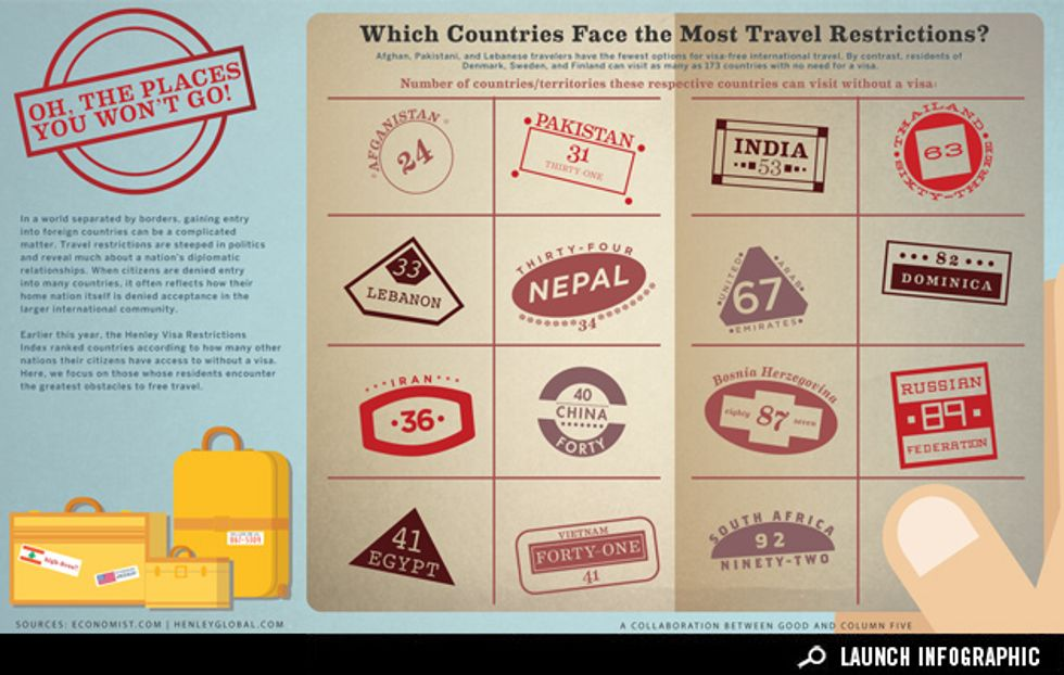 Infographic: International Travel Restrictions