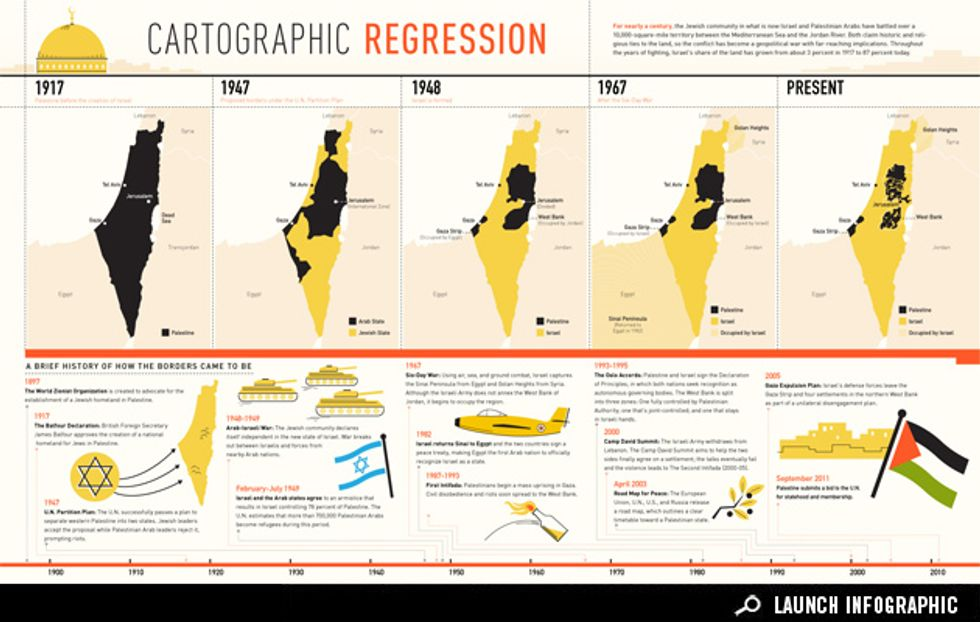 Infographic: Palestine's Shifting Borders
