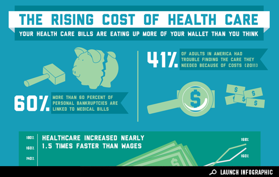 Infographic: See How Much Your Health Care Costs Are Rising