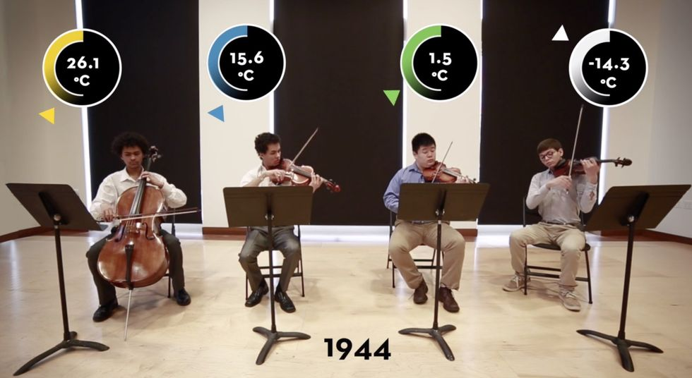 Here's 133 Years of Climate Change Data Transformed Into a Haunting Melody for String Quartet