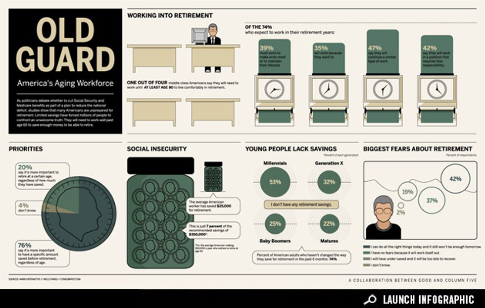Infographic: America's Aging Workforce