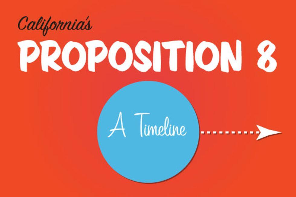 Proposition 8 A Timeline Good