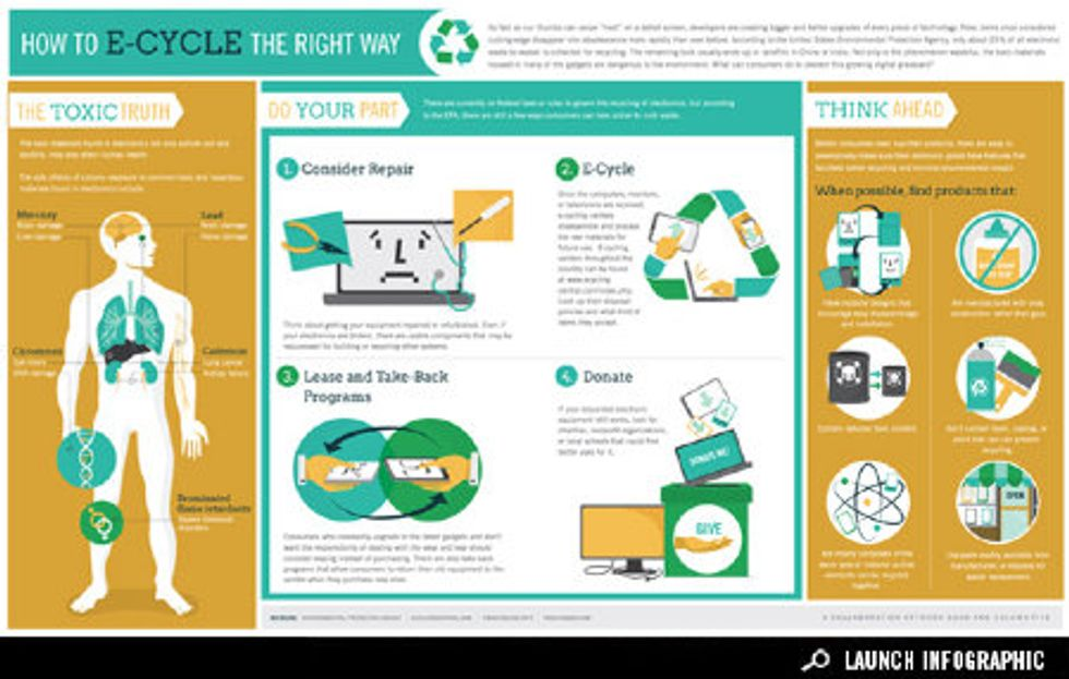 Infographic: How to E-Cycle the Right Way