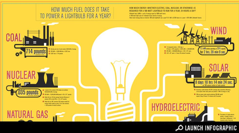 Transparency: What Is the Easiest Way to Power a Lightbulb