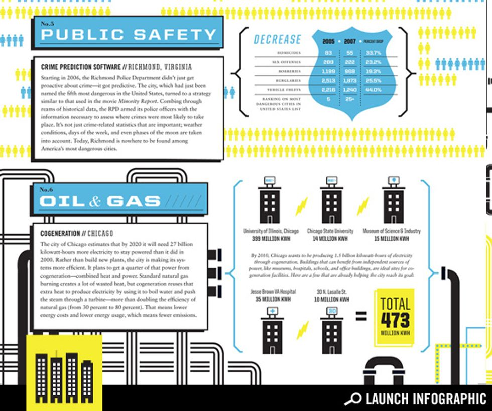 Rethinking Cities: Public Safety and Oil and Gas