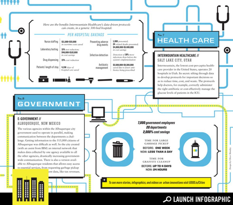 Rethinking Cities: Health and Government