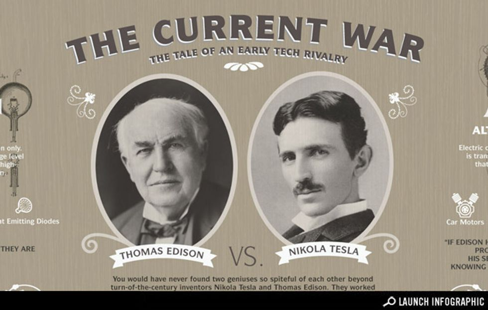 Transparency: The Origins of Electricity, Tesla vs. Edison
