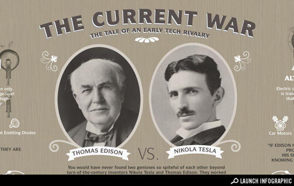Transparency: The Origins of Electricity, Tesla vs. Edison