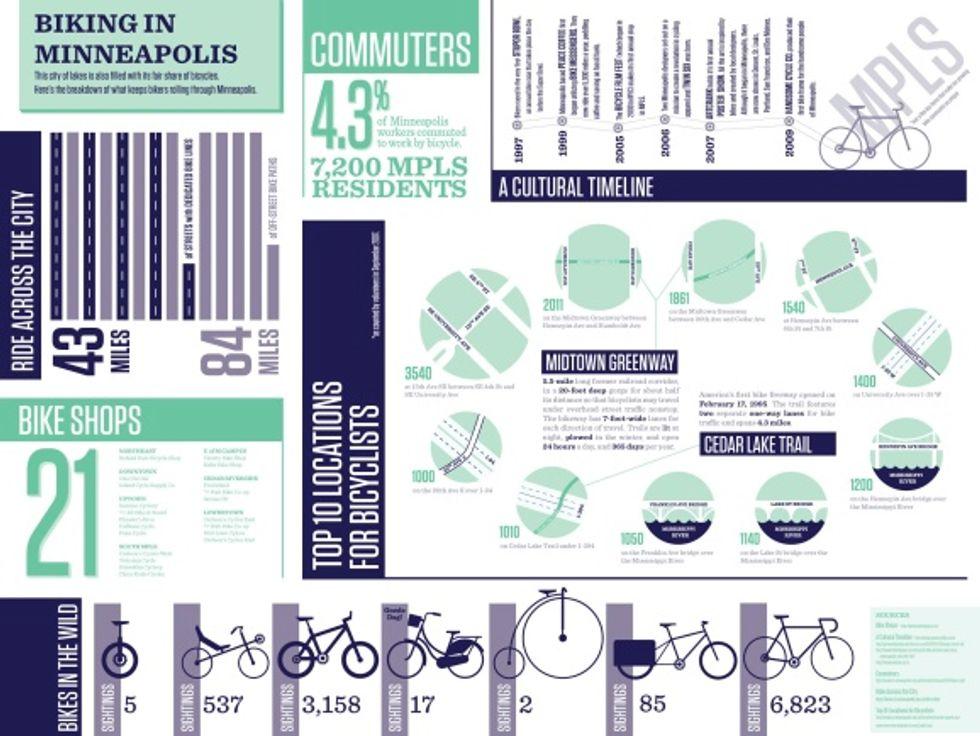 Design an Infographic About Neighborhoods: Winner Announced