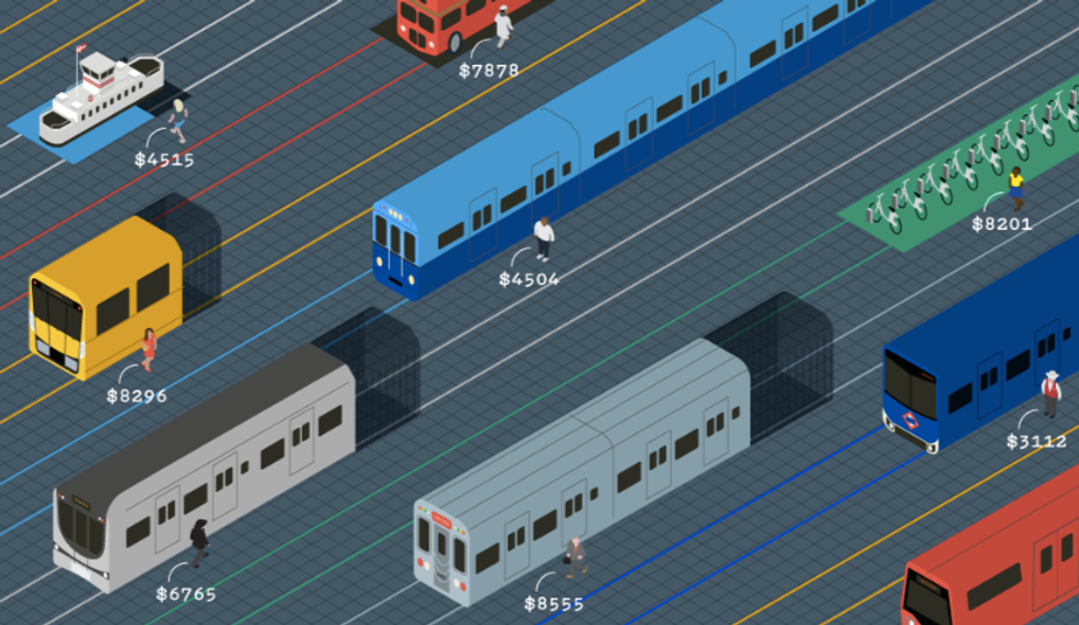 Commuter Capital