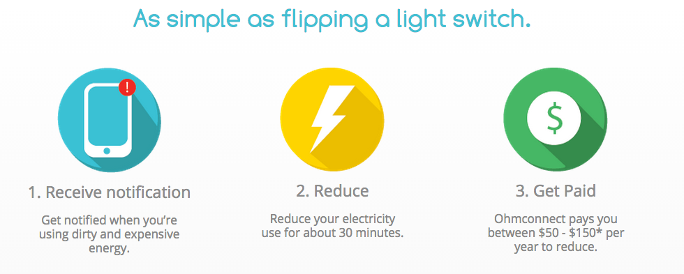 This Company Will Pay You to Use Less Electricity