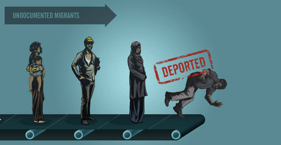 Incredible Interactive Infographic Details Detention and Deportation in the Gulf States