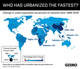 Graphic Truth: Who Has Urbanized the Fastest (Since '89)?