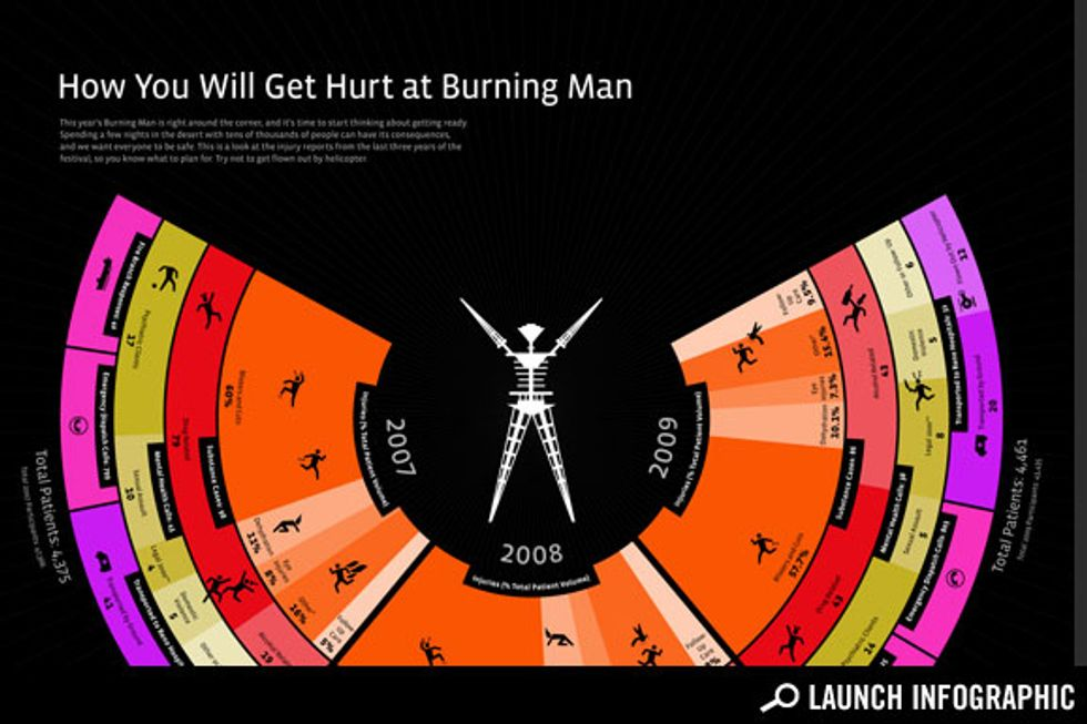 Transparency: How You Will Get Hurt at Burning Man