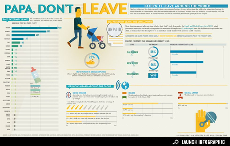 Infographic: Paternity Leave Around the World