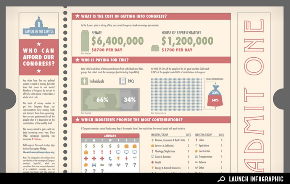 Infographic: What's the Cost of Getting Into Congress?