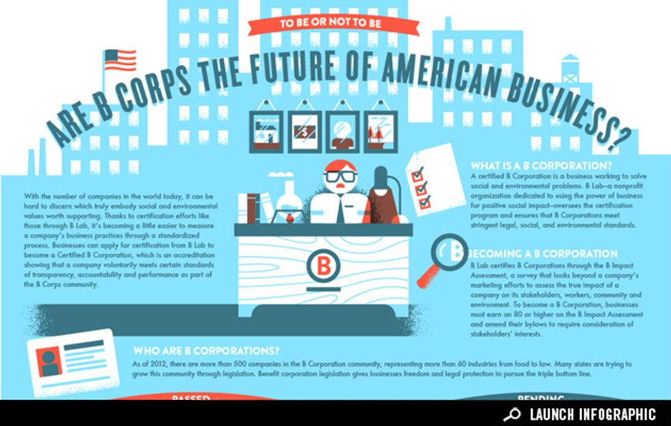 Infographic: What's a B Corporation?
