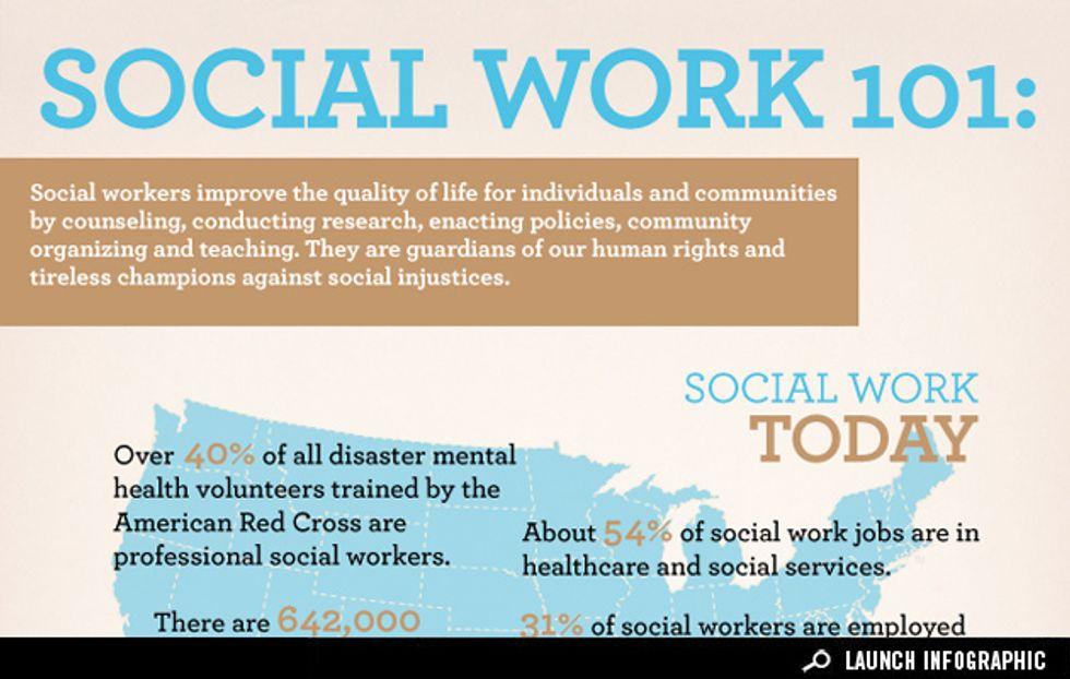 Infographic: Understanding Social Work