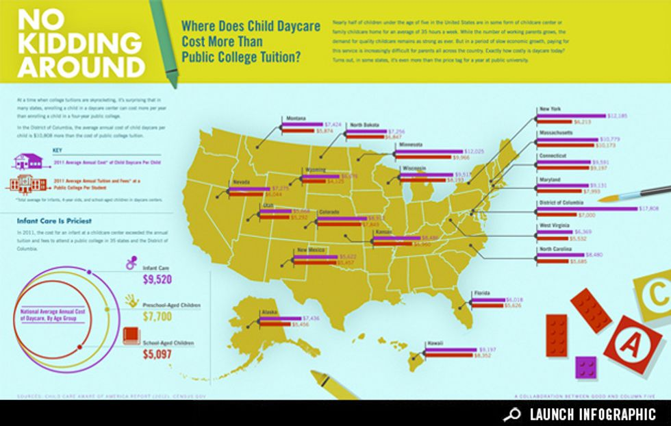 Infographic: Where Does Daycare Cost More Than College?