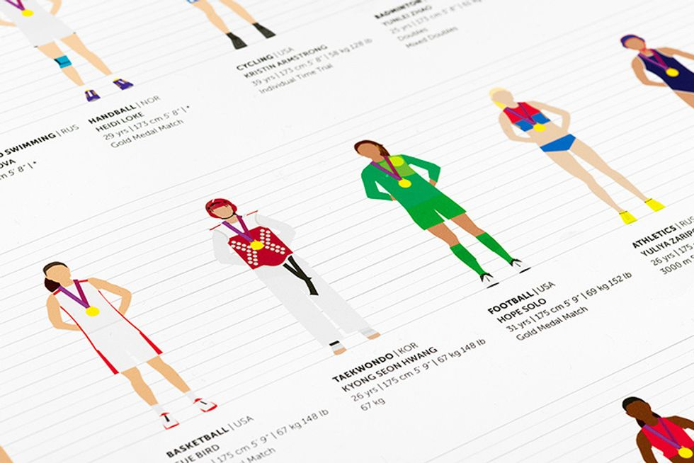 How One Artist Champions Female Diversity In Sports—And You Can Too