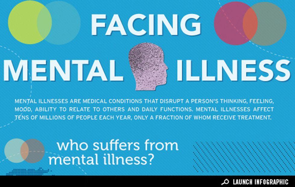 Infographic: Facing Mental Illness