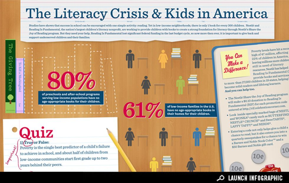Sponsored Infographic: The Literacy Crisis and Kids in America