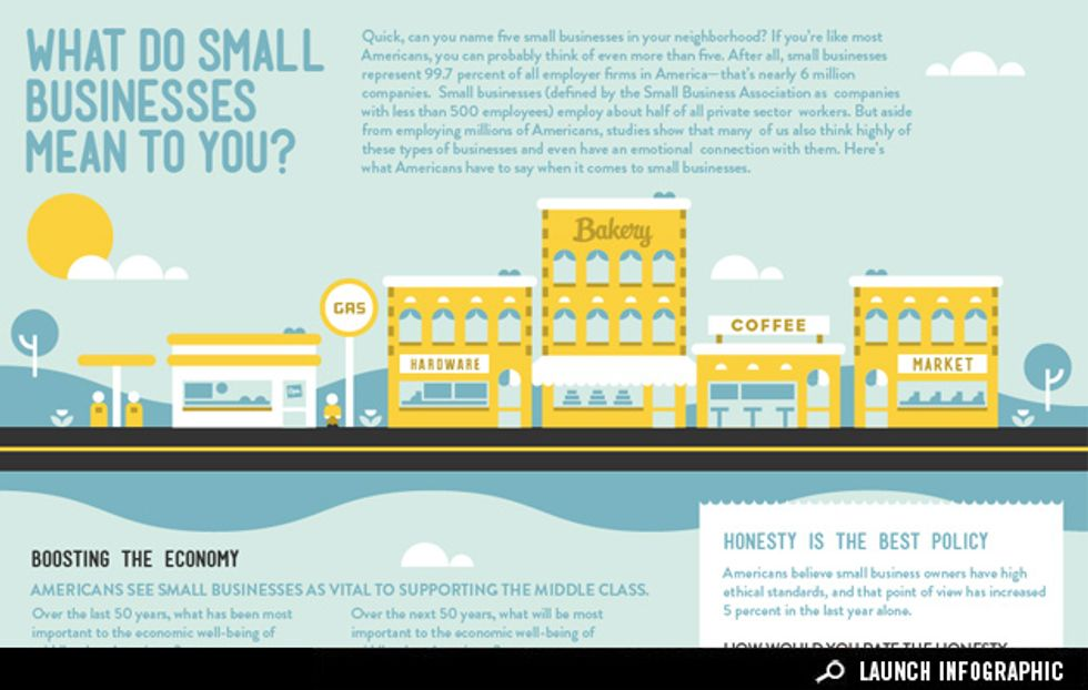 Infographic: What Do Small Businesses Mean to You?