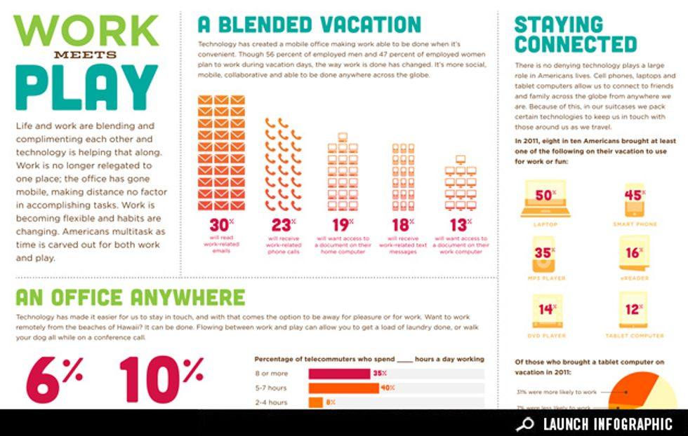 Infographic: Work Meets Play