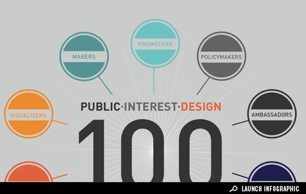 Infographic: 100 Leaders in Public Interest Design