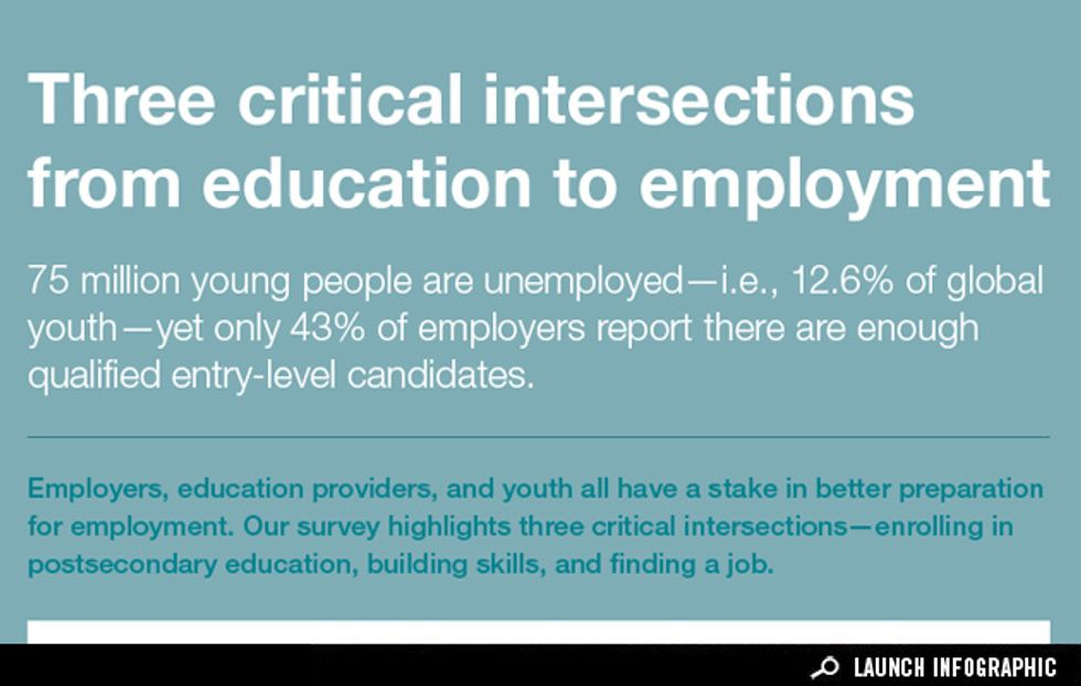 Infographic: Three Critical Intersections From Education to Employment