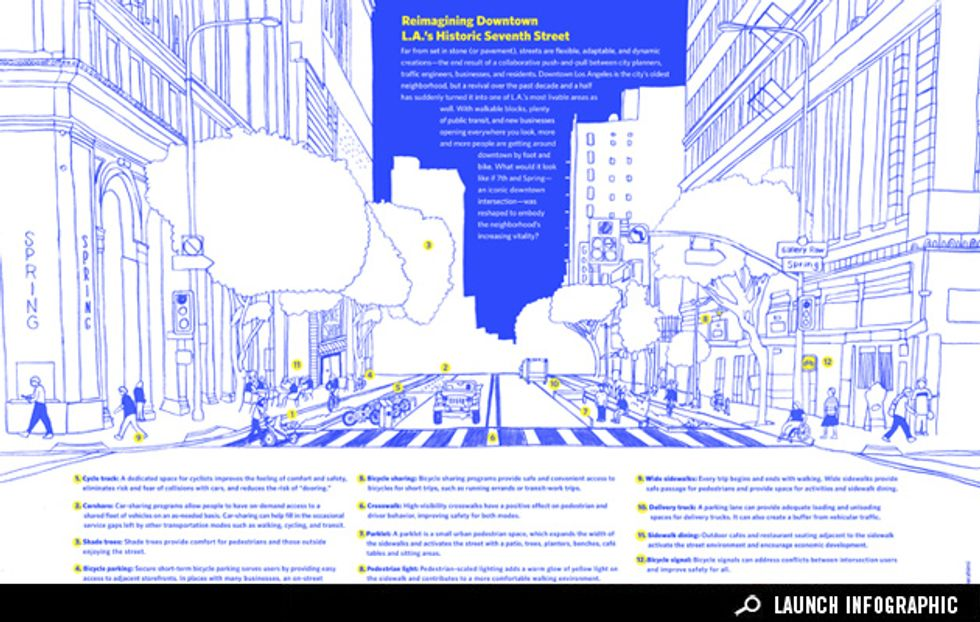 Infographic: Reimagining Downtown L.A.'s Historic Seventh Street