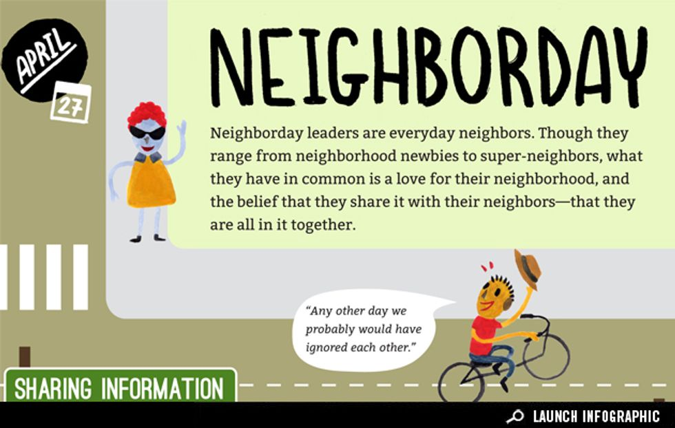 Our Neighborday Results Are In