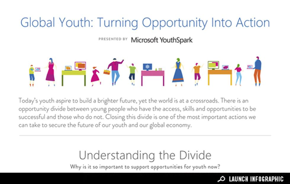 Turning Opportunity into Action for Global Youth