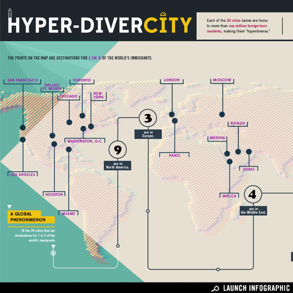 What Cities Around the World are Hyperdiverse?