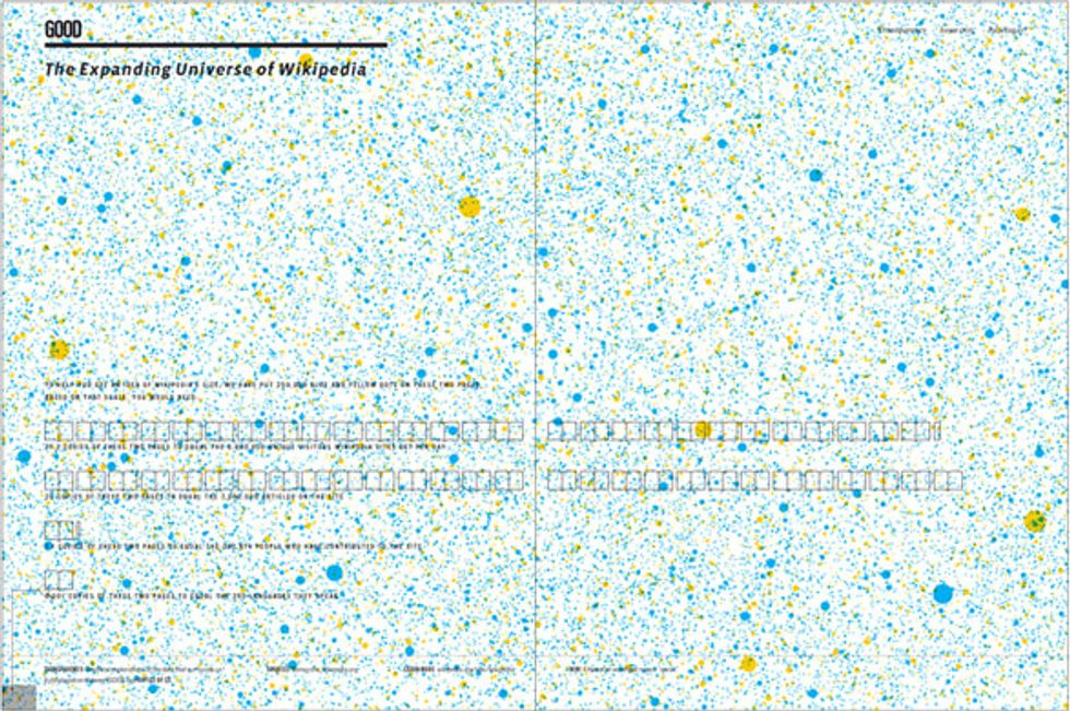 The Expanding Universe of Wikipedia
