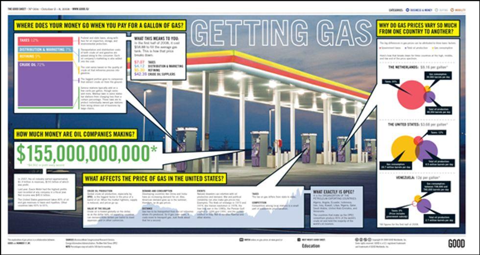 GOOD Sheet: Getting Gas